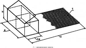 3 габион коробчатый с армирующей панелью