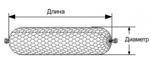 6.2 Цилиндрический Габион