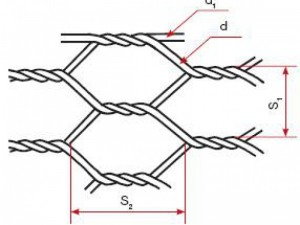 7 Габионная сетка (двойного кручения)